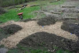 Landscape Site Preparation Greeley Co Buffalo